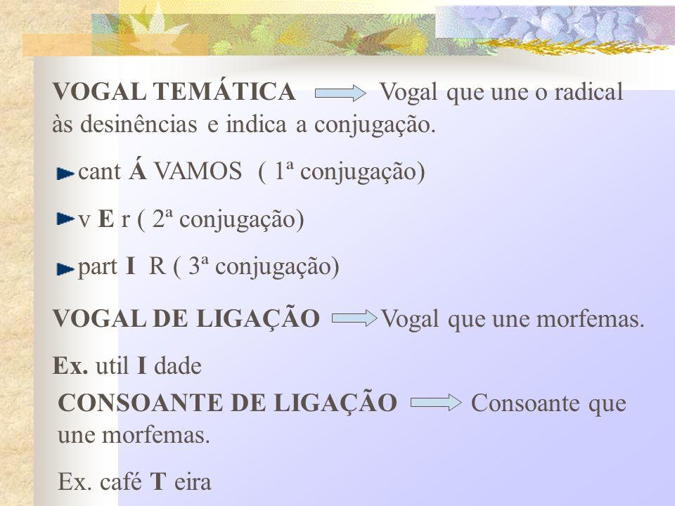 VOGAL TEMÁTICA Vogal que une o radical às desinências e indica a conjugação. cant Á VAMOS ( 1ª conjugação) v E r ( 2ª conjugação) part I R ( 3ª conjug