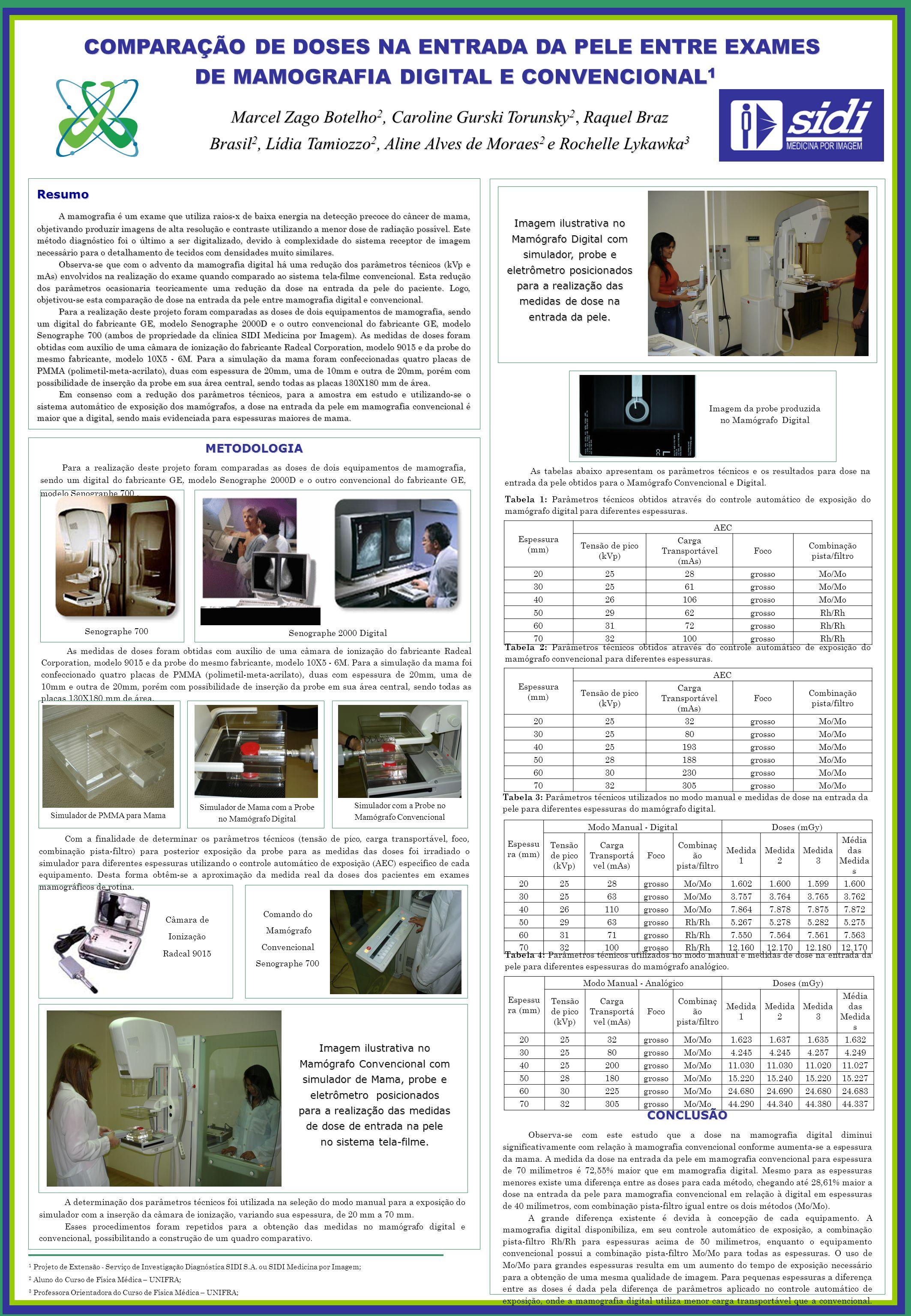 COMPARAÇÃO DE DOSES NA ENTRADA DA PELE ENTRE EXAMES DE MAMOGRAFIA DIGITAL E CONVENCIONAL 1 DE MAMOGRAFIA DIGITAL E CONVENCIONAL 1 Resumo A mamografia
