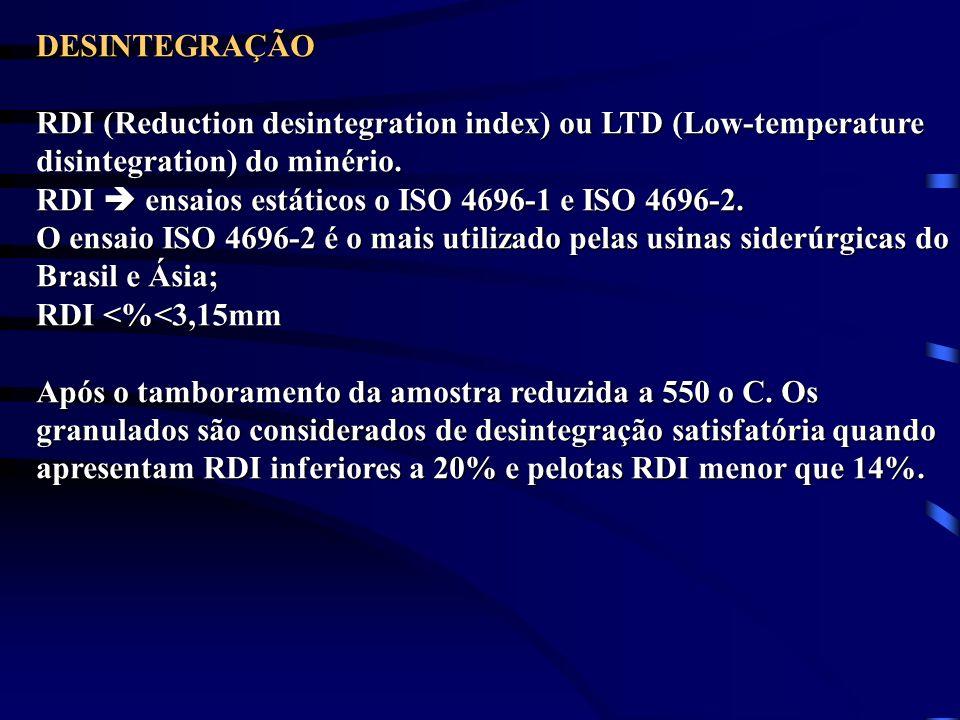 DESINTEGRAÇÃO RDI (Reduction desintegration index) ou LTD (Low-temperature disintegration) do minério. RDI ensaios estáticos o ISO 4696-1 e ISO 4696-2