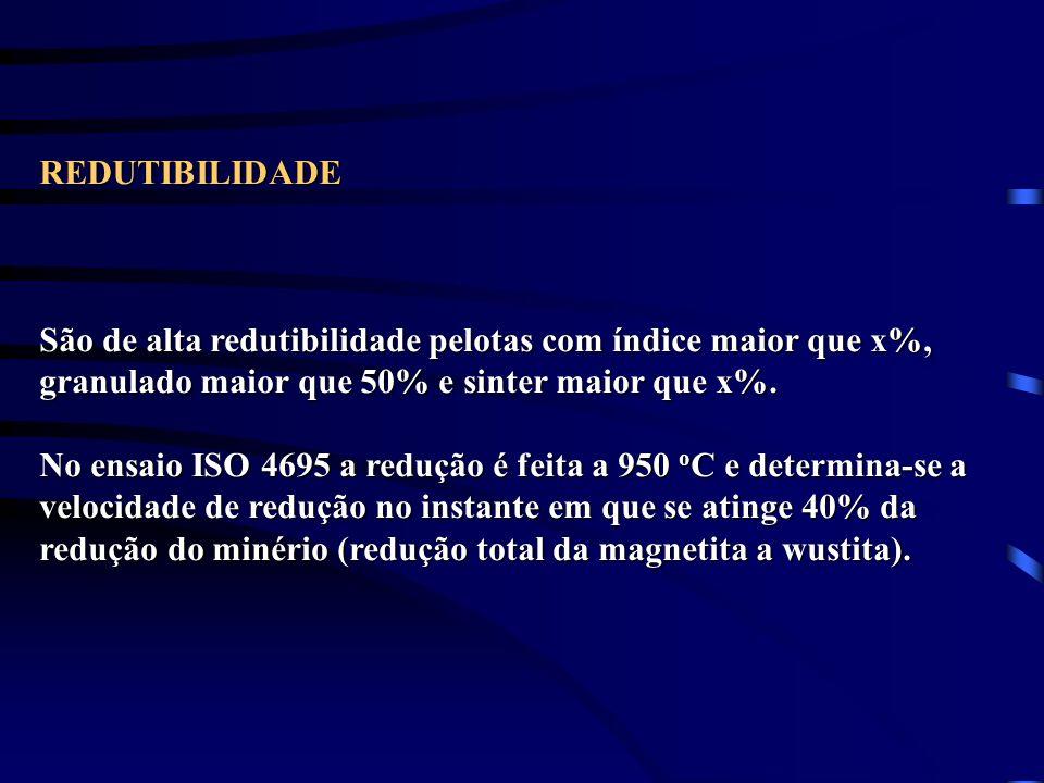 REDUTIBILIDADE São de alta redutibilidade pelotas com índice maior que x%, granulado maior que 50% e sinter maior que x%. No ensaio ISO 4695 a redução
