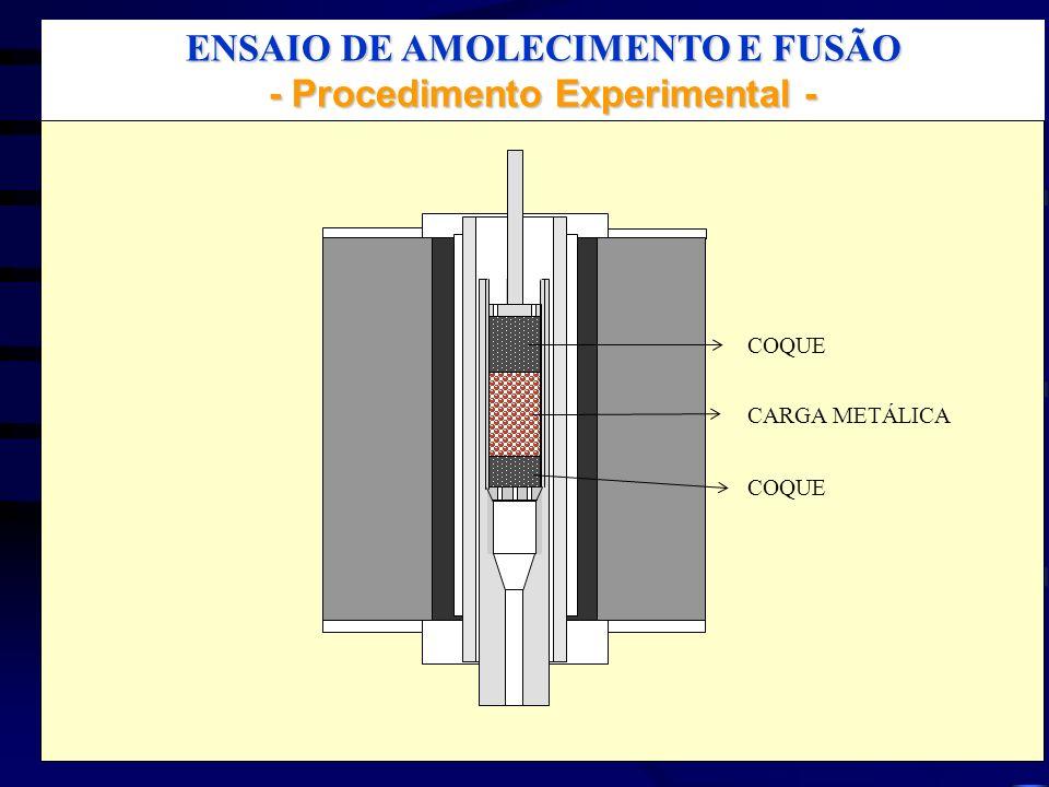 ENSAIO DE AMOLECIMENTO E FUSÃO - Procedimento Experimental - COQUE CARGA METÁLICA COQUE