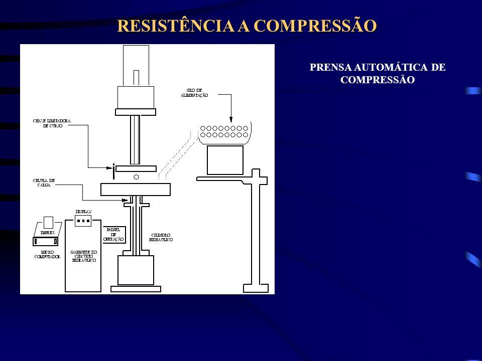 PRENSA AUTOMÁTICA DE COMPRESSÃO RESISTÊNCIA A COMPRESSÃO