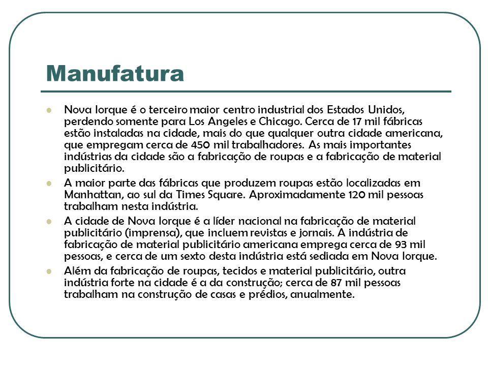 Manufatura Nova Iorque é o terceiro maior centro industrial dos Estados Unidos, perdendo somente para Los Angeles e Chicago. Cerca de 17 mil fábricas