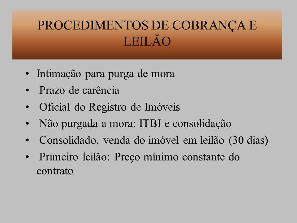 PROCEDIMENTOS DE COBRANÇA E LEILÃO Intimação para purga de mora Prazo de carência Oficial do Registro de Imóveis Não purgada a mora: ITBI e consolidaç