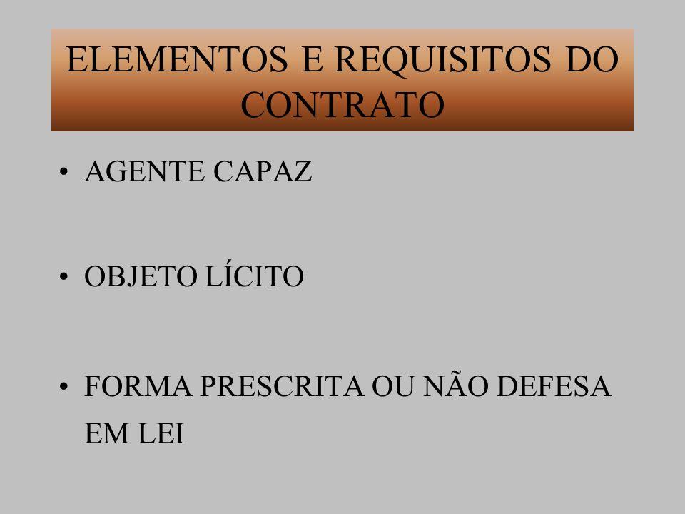 ELEMENTOS E REQUISITOS DO CONTRATO AGENTE CAPAZ OBJETO LÍCITO FORMA PRESCRITA OU NÃO DEFESA EM LEI