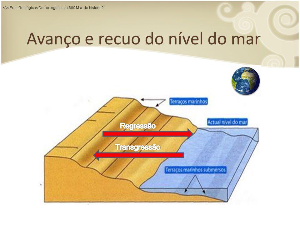 Avanço e recuo do nível do mar As Eras Geológicas Como organizar 4600 M.a. de história?