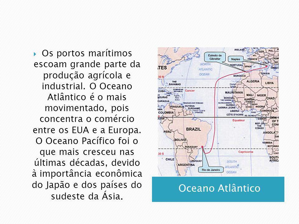 Oceano Atlântico Os portos marítimos escoam grande parte da produção agrícola e industrial. O Oceano Atlântico é o mais movimentado, pois concentra o