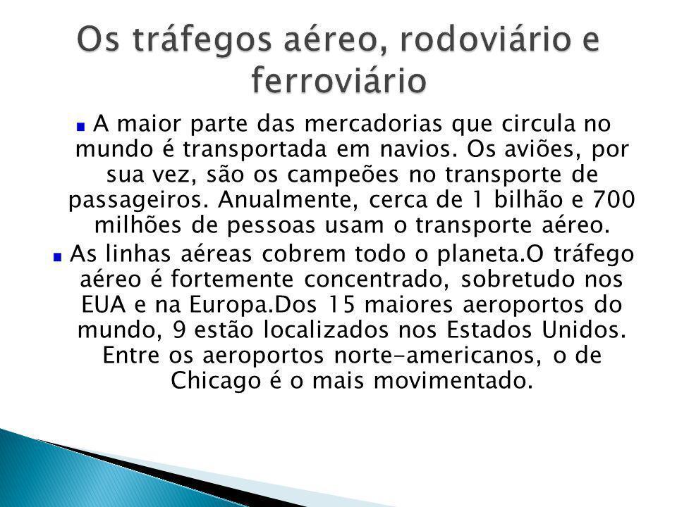 A maior parte das mercadorias que circula no mundo é transportada em navios. Os aviões, por sua vez, são os campeões no transporte de passageiros. Anu