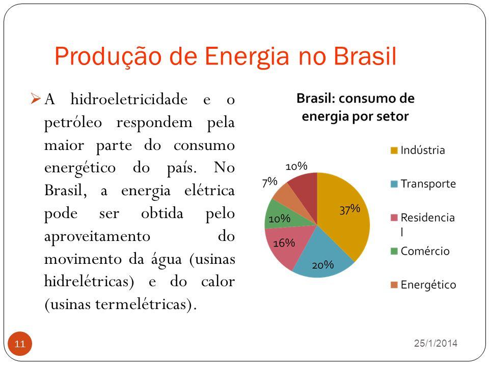 Produção de Energia no Brasil 26/1/2014 11 A hidroeletricidade e o petróleo respondem pela maior parte do consumo energético do país.