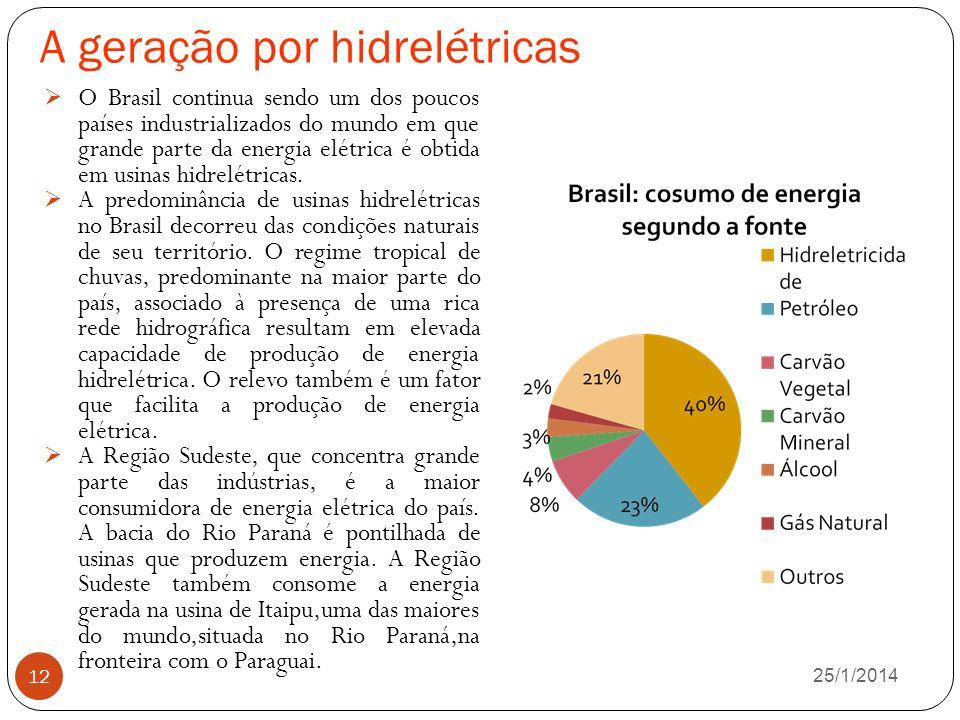 A geração por hidrelétricas 26/1/2014 12 O Brasil continua sendo um dos poucos países industrializados do mundo em que grande parte da energia elétrica é obtida em usinas hidrelétricas.