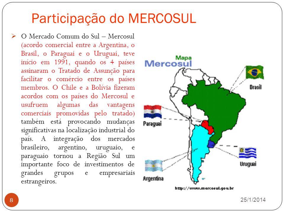 Participação do MERCOSUL 26/1/2014 8 O Mercado Comum do Sul – Mercosul (acordo comercial entre a Argentina, o Brasil, o Paraguai e o Uruguai, teve início em 1991, quando os 4 países assinaram o Tratado de Assunção para facilitar o comércio entre os países membros.