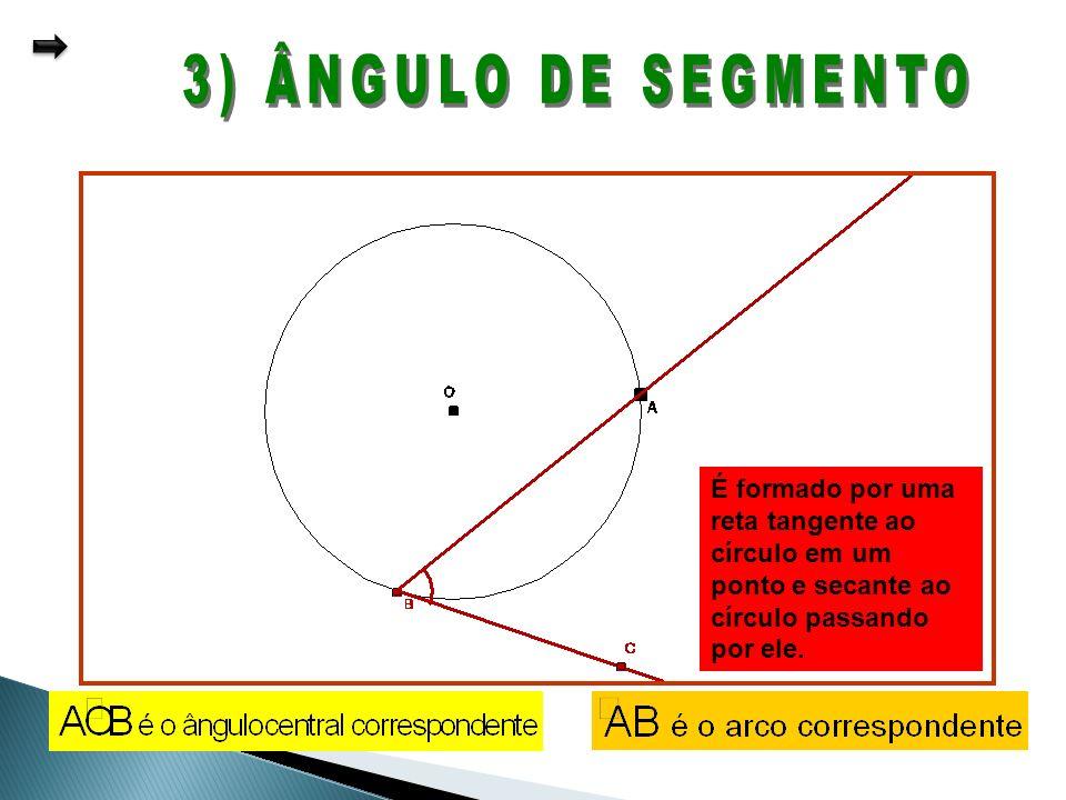 É formado por uma reta tangente ao círculo em um ponto e secante ao círculo passando por ele.