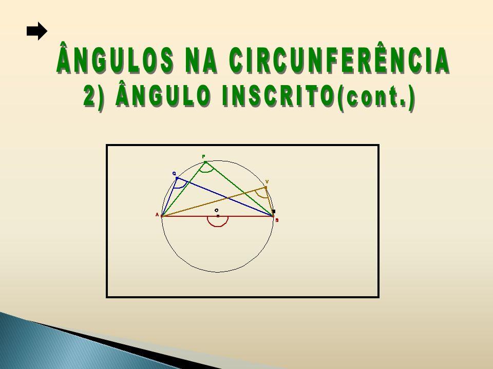Considere o ponto P interior à circunferência e duas cordas passando por P.