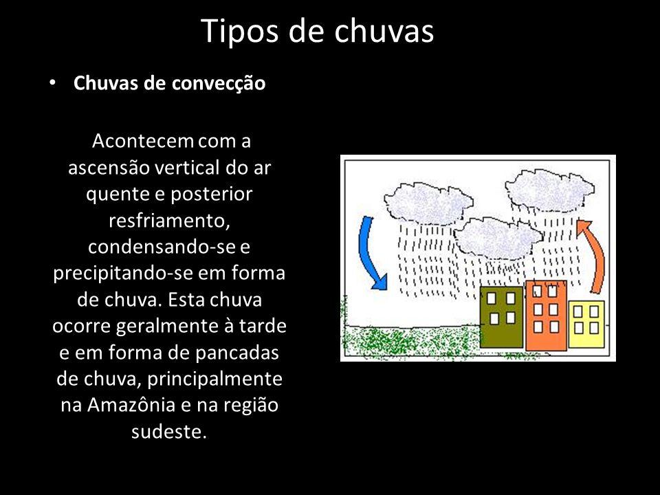 Tipos de chuvas Chuvas de convecção Acontecem com a ascensão vertical do ar quente e posterior resfriamento, condensando-se e precipitando-se em forma