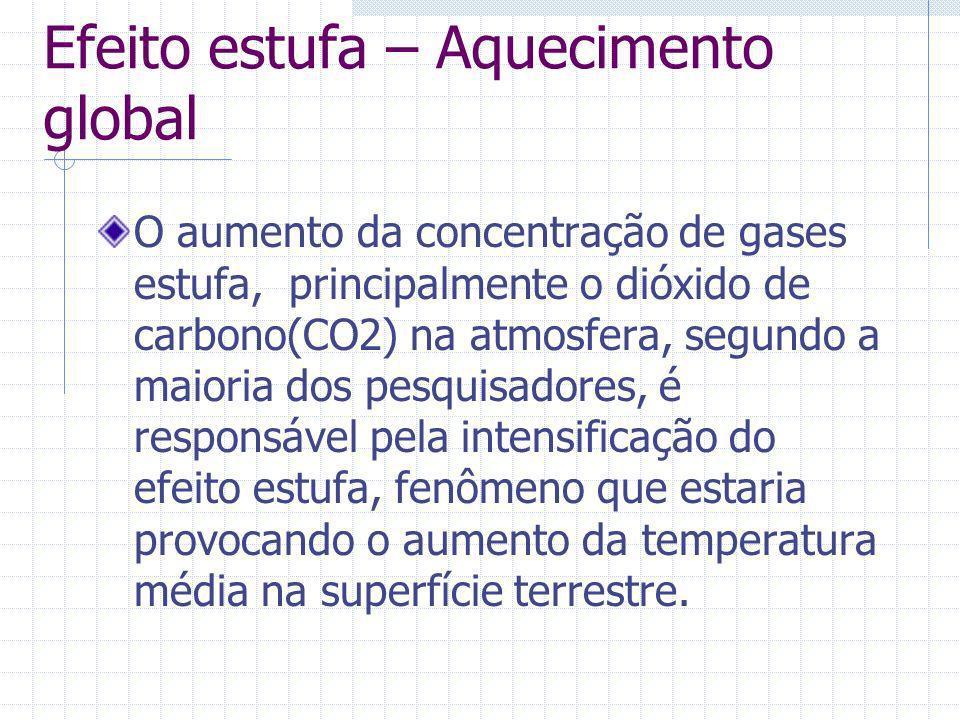 Efeito estufa – Aquecimento global O aumento da concentração de gases estufa, principalmente o dióxido de carbono(CO2) na atmosfera, segundo a maioria