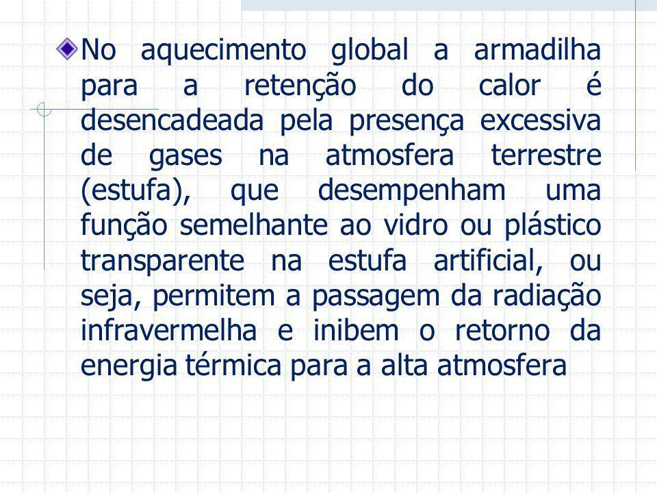 No aquecimento global a armadilha para a retenção do calor é desencadeada pela presença excessiva de gases na atmosfera terrestre (estufa), que desemp
