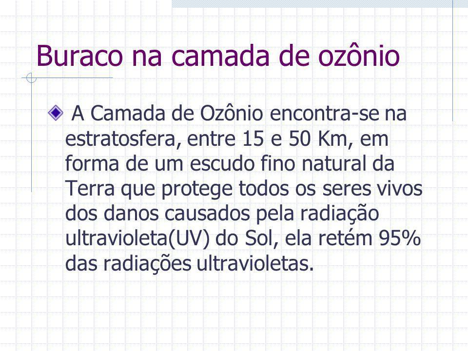 Buraco na camada de ozônio A Camada de Ozônio encontra-se na estratosfera, entre 15 e 50 Km, em forma de um escudo fino natural da Terra que protege t