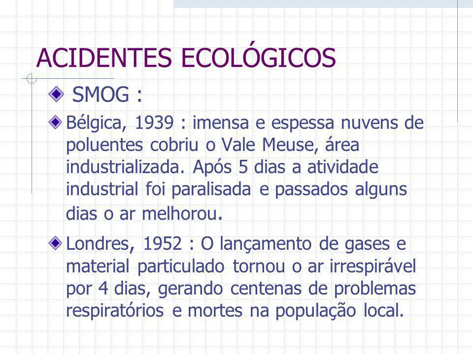 ACIDENTES ECOLÓGICOS SMOG : Bélgica, 1939 : imensa e espessa nuvens de poluentes cobriu o Vale Meuse, área industrializada. Após 5 dias a atividade in