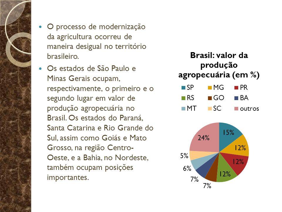 O processo de modernização da agricultura ocorreu de maneira desigual no território brasileiro. Os estados de São Paulo e Minas Gerais ocupam, respect