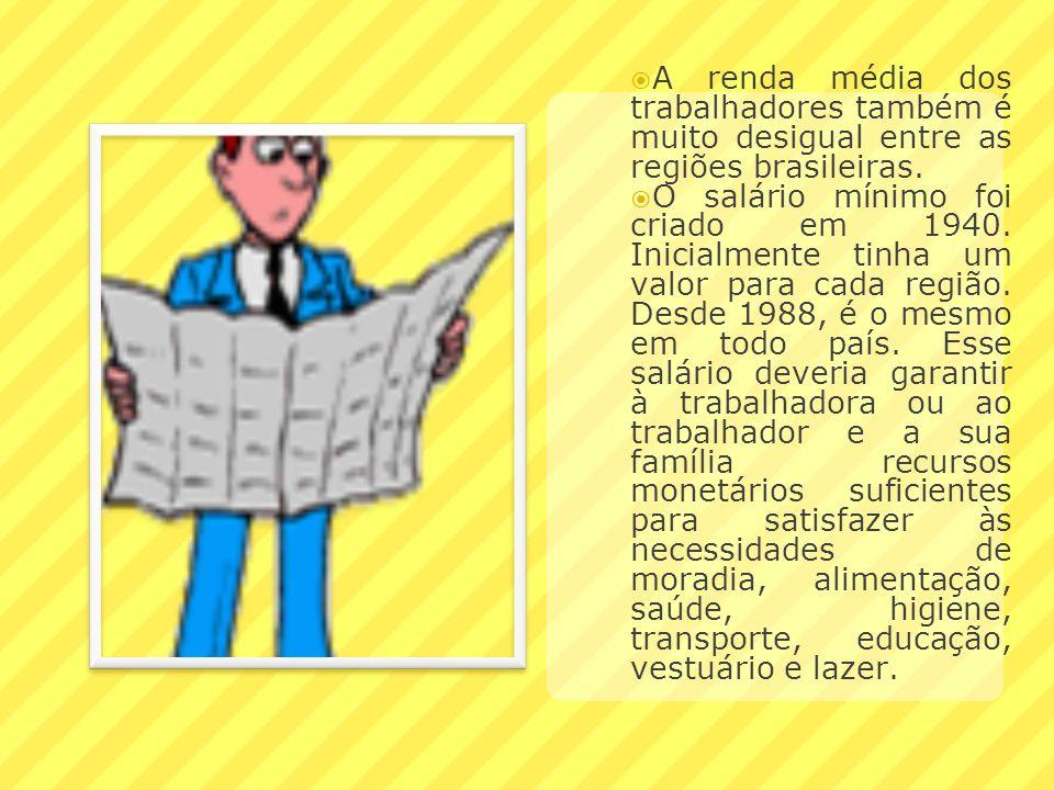 A renda média dos trabalhadores também é muito desigual entre as regiões brasileiras. O salário mínimo foi criado em 1940. Inicialmente tinha um valor