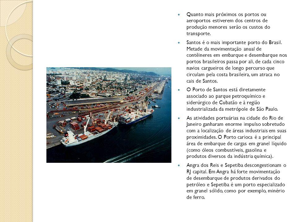 Quanto mais próximos os portos ou aeroportos estiverem dos centros de produção menores serão os custos do transporte. Santos é o mais importante porto