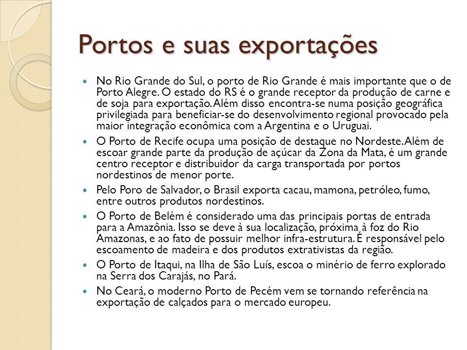 Portos e suas exportações No Rio Grande do Sul, o porto de Rio Grande é mais importante que o de Porto Alegre. O estado do RS é o grande receptor da p