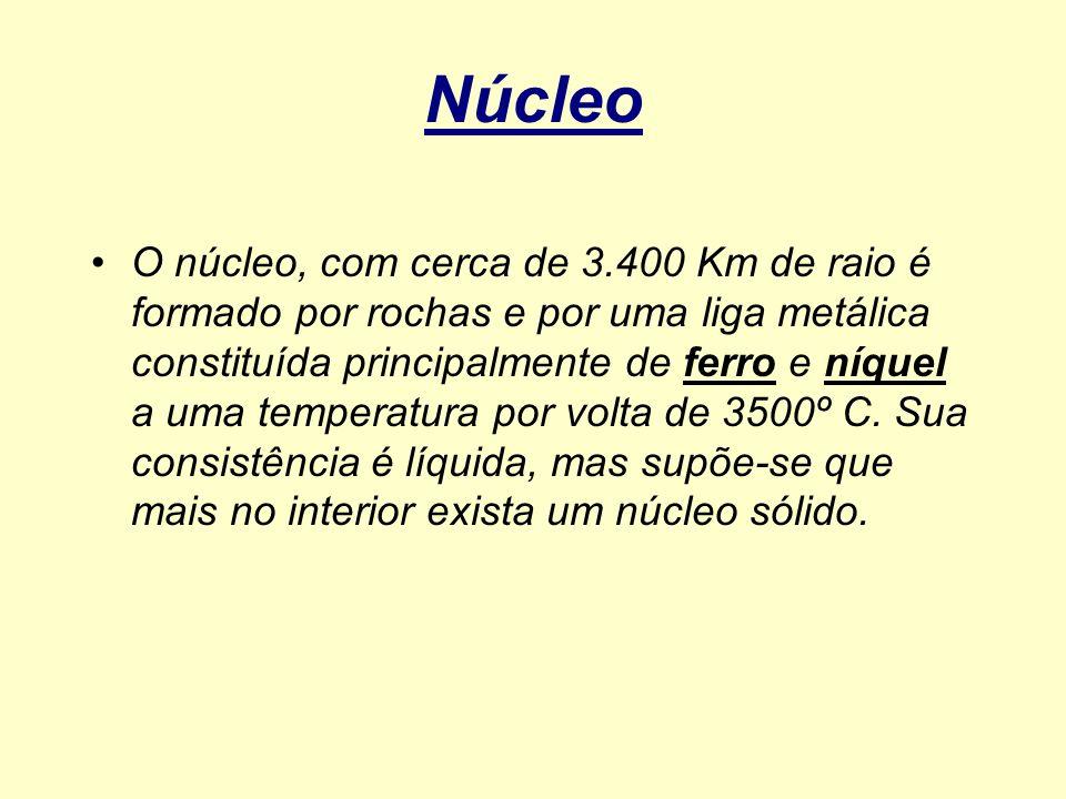 Núcleo O núcleo, com cerca de 3.400 Km de raio é formado por rochas e por uma liga metálica constituída principalmente de ferro e níquel a uma tempera