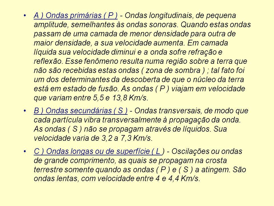 A ) Ondas primárias ( P ) - Ondas longitudinais, de pequena amplitude, semelhantes às ondas sonoras. Quando estas ondas passam de uma camada de menor