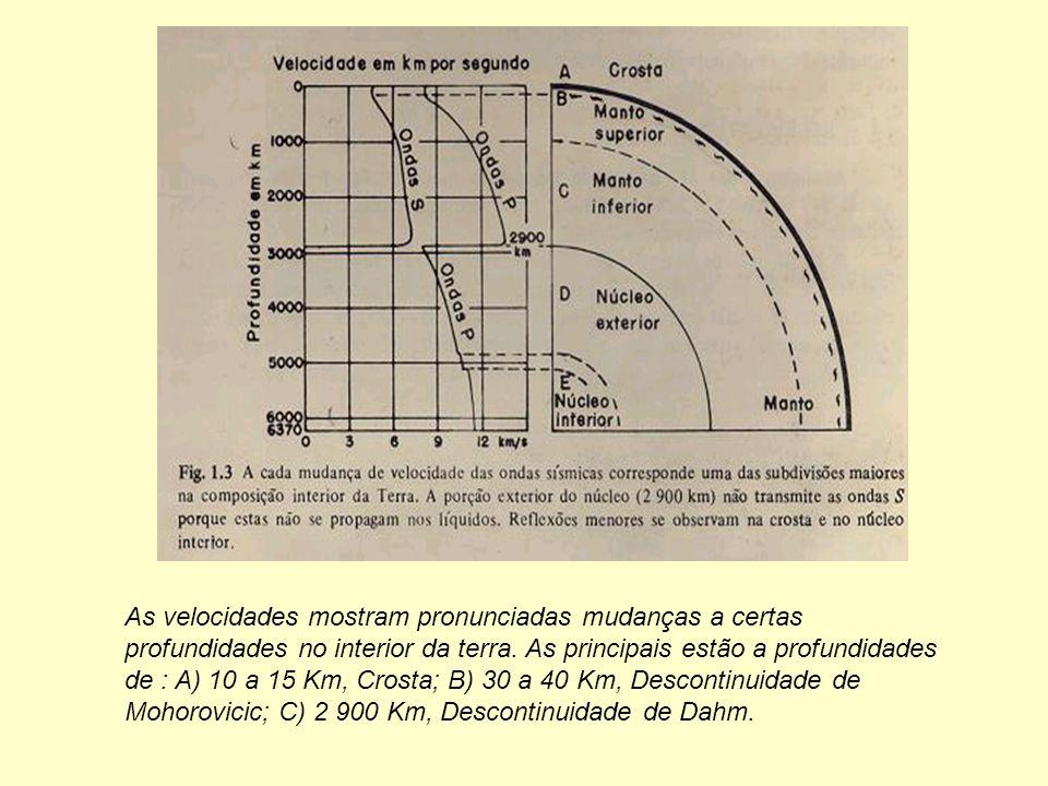 As velocidades mostram pronunciadas mudanças a certas profundidades no interior da terra. As principais estão a profundidades de : A) 10 a 15 Km, Cros