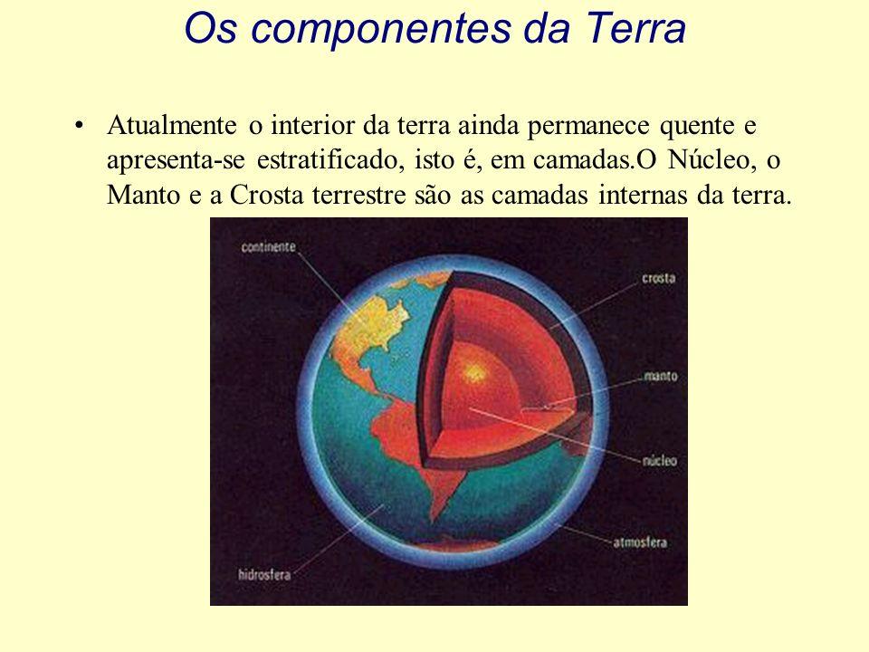 Os componentes da Terra Atualmente o interior da terra ainda permanece quente e apresenta-se estratificado, isto é, em camadas.O Núcleo, o Manto e a C