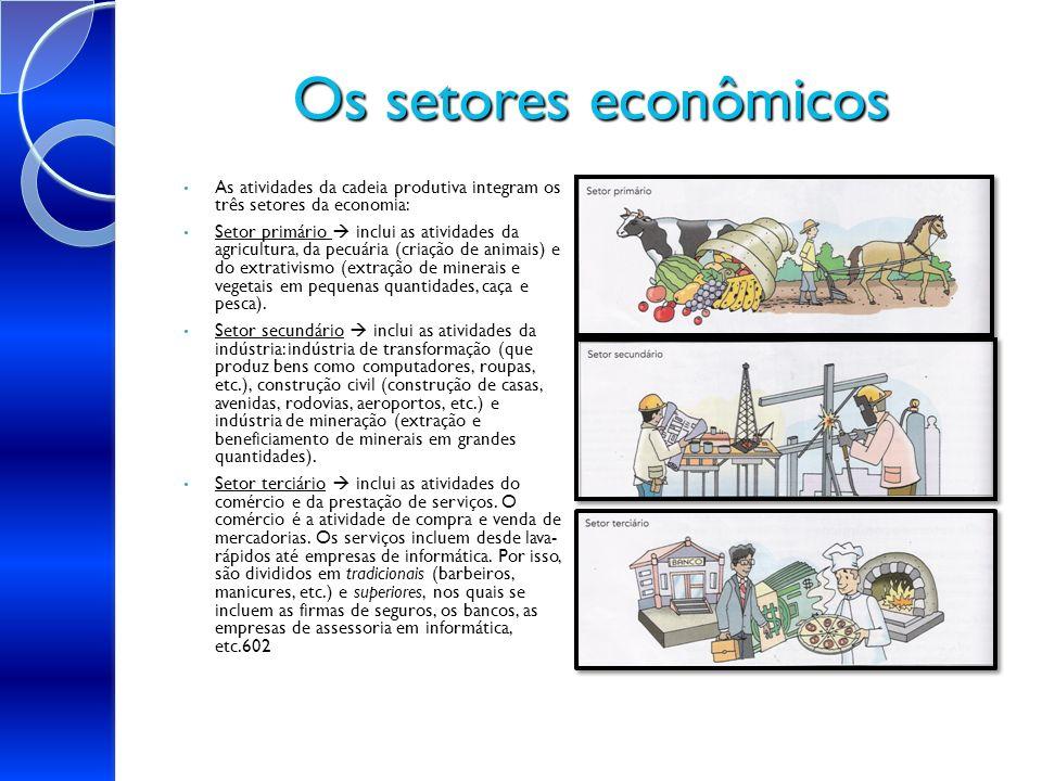 Os setores econômicos As atividades da cadeia produtiva integram os três setores da economia: Setor primário Setor primário inclui as atividades da ag