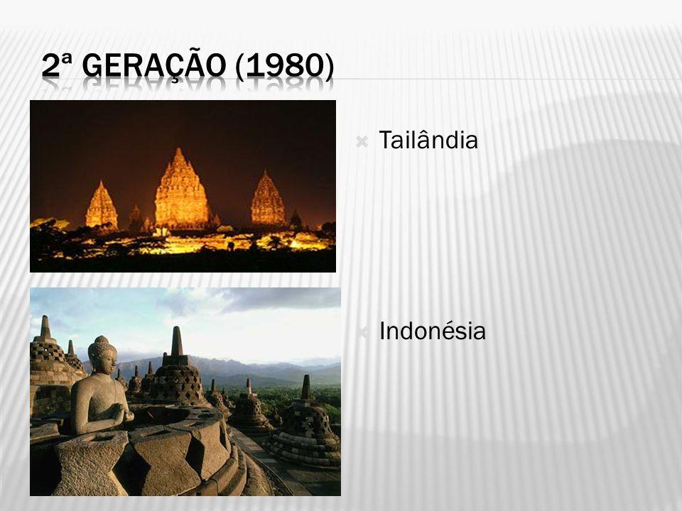 Tailândia Indonésia