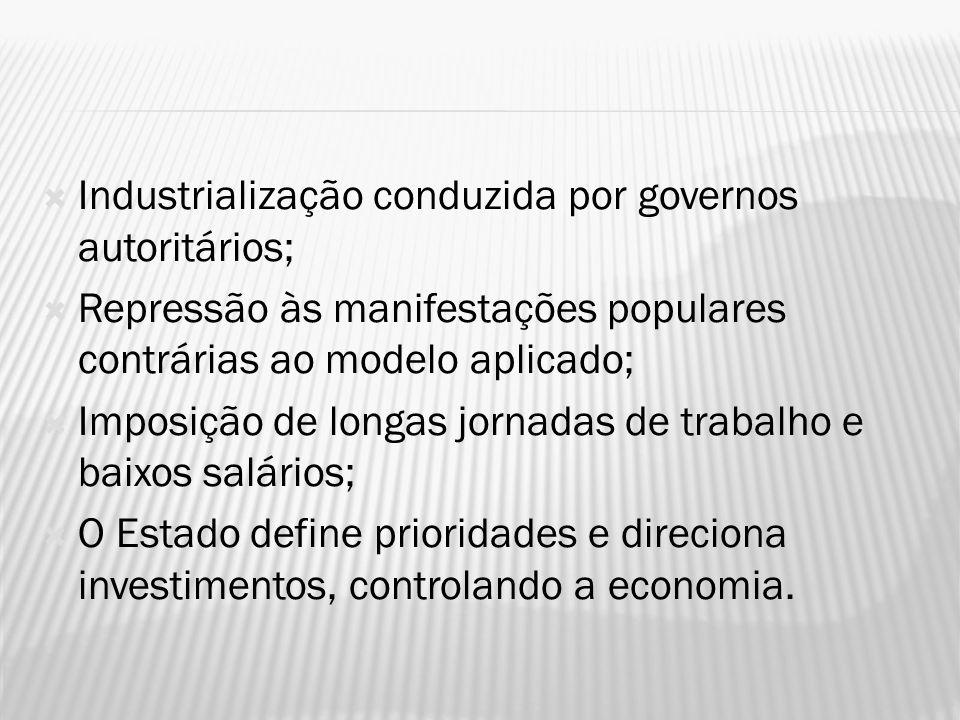 Industrialização conduzida por governos autoritários; Repressão às manifestações populares contrárias ao modelo aplicado; Imposição de longas jornadas