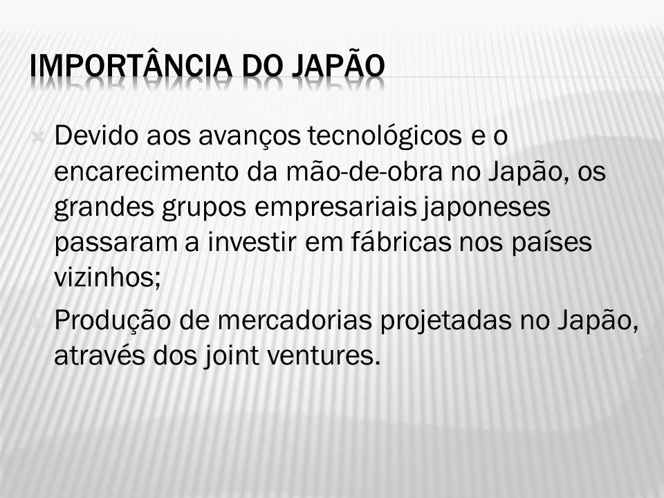 Devido aos avanços tecnológicos e o encarecimento da mão-de-obra no Japão, os grandes grupos empresariais japoneses passaram a investir em fábricas no