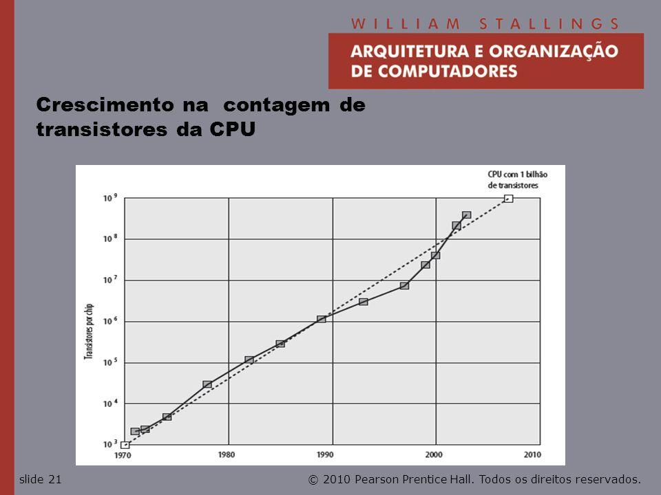 © 2010 Pearson Prentice Hall. Todos os direitos reservados.slide 21 Crescimento na contagem de transistores da CPU