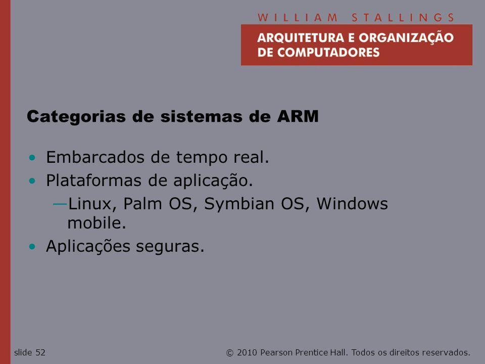 © 2010 Pearson Prentice Hall. Todos os direitos reservados.slide 52 Categorias de sistemas de ARM Embarcados de tempo real. Plataformas de aplicação.