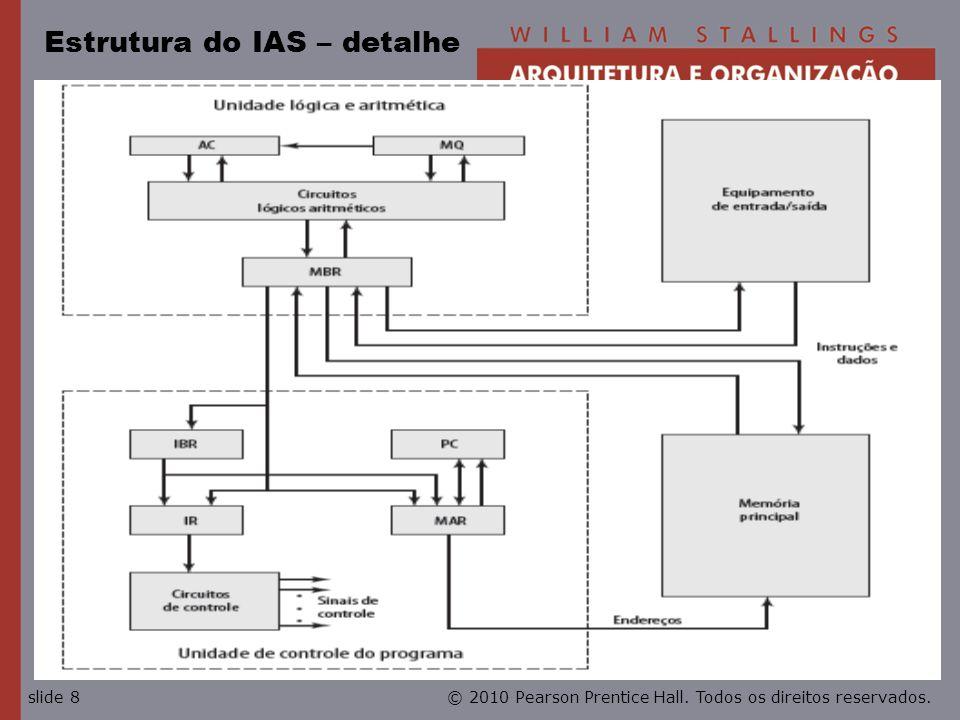 © 2010 Pearson Prentice Hall. Todos os direitos reservados.slide 8 Estrutura do IAS – detalhe