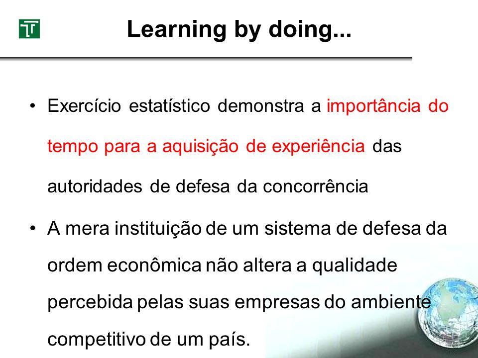 Learning by doing... Exercício estatístico demonstra a importância do tempo para a aquisição de experiência das autoridades de defesa da concorrência