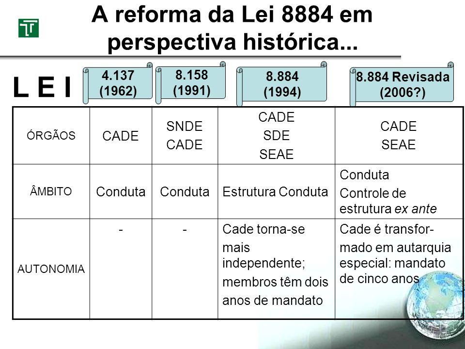 A reforma da Lei 8884 em perspectiva histórica... 8.158 (1991) 8.884 Revisada (2006?) 4.137 (1962) L E I 8.884 (1994) ÓRGÃOS CADE SNDE CADE SDE SEAE C