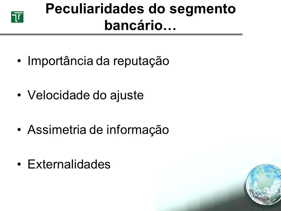 Peculiaridades do segmento bancário… Importância da reputação Velocidade do ajuste Assimetria de informação Externalidades