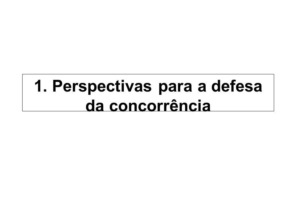 1. Perspectivas para a defesa da concorrência