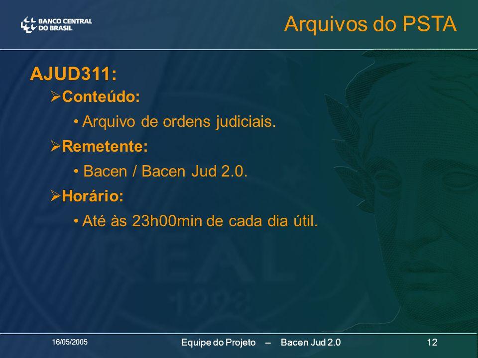 16/05/2005 12Equipe do Projeto – Bacen Jud 2.0 AJUD311: Conteúdo: Arquivo de ordens judiciais. Remetente: Bacen / Bacen Jud 2.0. Horário: Até às 23h00