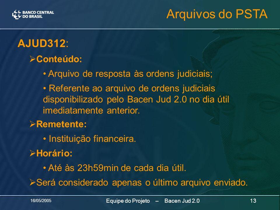 16/05/2005 13Equipe do Projeto – Bacen Jud 2.0 AJUD312: Conteúdo: Arquivo de resposta às ordens judiciais; Referente ao arquivo de ordens judiciais di