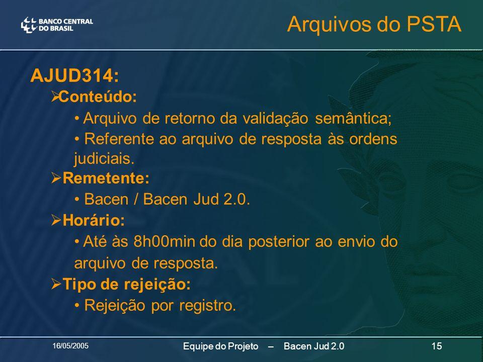 16/05/2005 15Equipe do Projeto – Bacen Jud 2.0 AJUD314: Conteúdo: Arquivo de retorno da validação semântica; Referente ao arquivo de resposta às orden