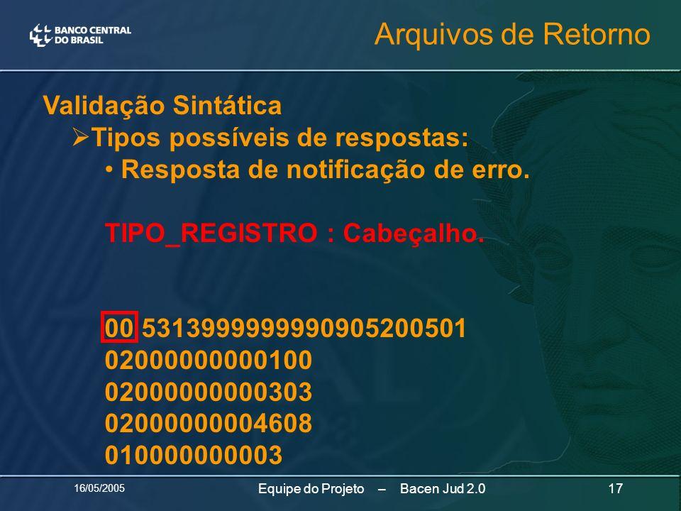 16/05/2005 17Equipe do Projeto – Bacen Jud 2.0 Validação Sintática Tipos possíveis de respostas: Resposta de notificação de erro. TIPO_REGISTRO : Cabe