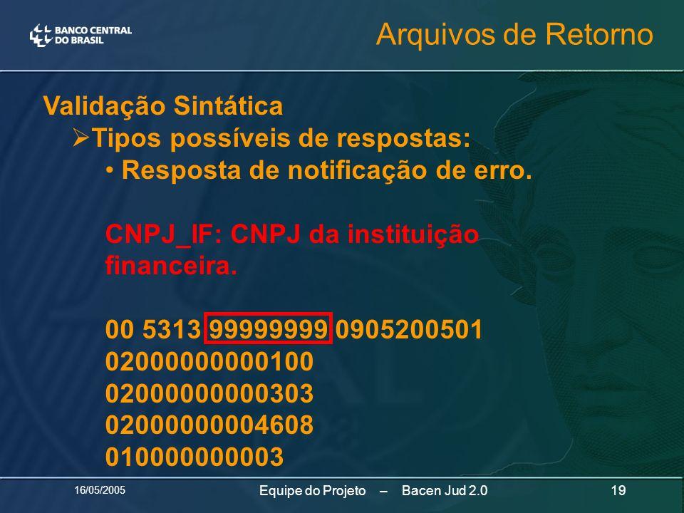 16/05/2005 19Equipe do Projeto – Bacen Jud 2.0 Validação Sintática Tipos possíveis de respostas: Resposta de notificação de erro. CNPJ_IF: CNPJ da ins