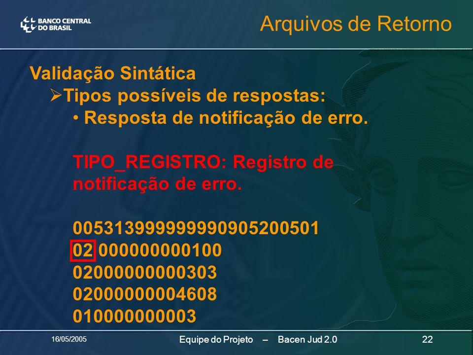16/05/2005 22Equipe do Projeto – Bacen Jud 2.0 Validação Sintática Tipos possíveis de respostas: Resposta de notificação de erro. TIPO_REGISTRO: Regis