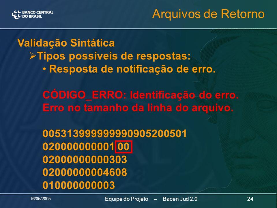 16/05/2005 24Equipe do Projeto – Bacen Jud 2.0 Validação Sintática Tipos possíveis de respostas: Resposta de notificação de erro. CÓDIGO_ERRO: Identif