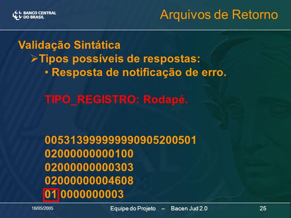 16/05/2005 25Equipe do Projeto – Bacen Jud 2.0 Validação Sintática Tipos possíveis de respostas: Resposta de notificação de erro. TIPO_REGISTRO: Rodap
