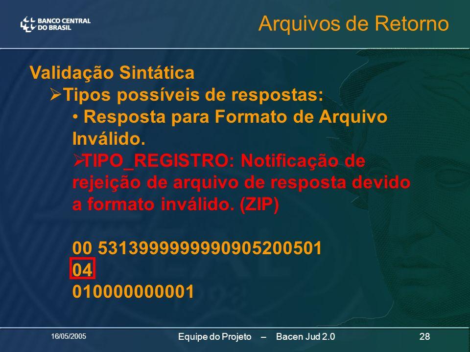 16/05/2005 28Equipe do Projeto – Bacen Jud 2.0 Validação Sintática Tipos possíveis de respostas: Resposta para Formato de Arquivo Inválido. TIPO_REGIS